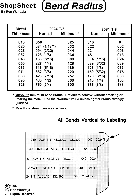 Aluminum Sheet How To Bend Aluminum Sheet